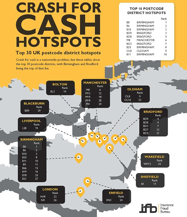 Do you live in a 'Cash for Crash' hotspot?